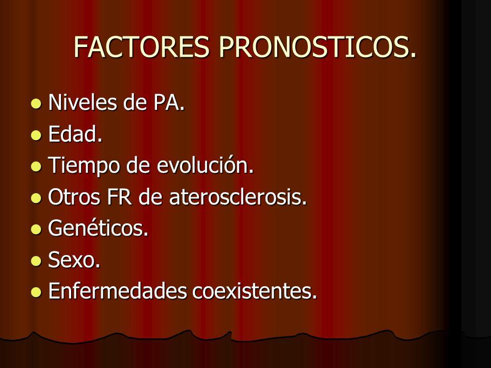 FACTORES PRONOSTICOS. Niveles de PA. Edad. Tiempo de evolución.