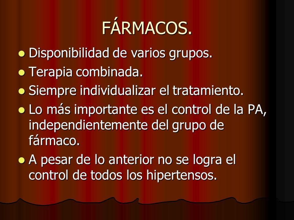FÁRMACOS. Disponibilidad de varios grupos. Terapia combinada.