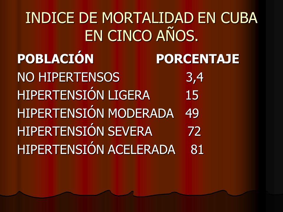 INDICE DE MORTALIDAD EN CUBA EN CINCO AÑOS.