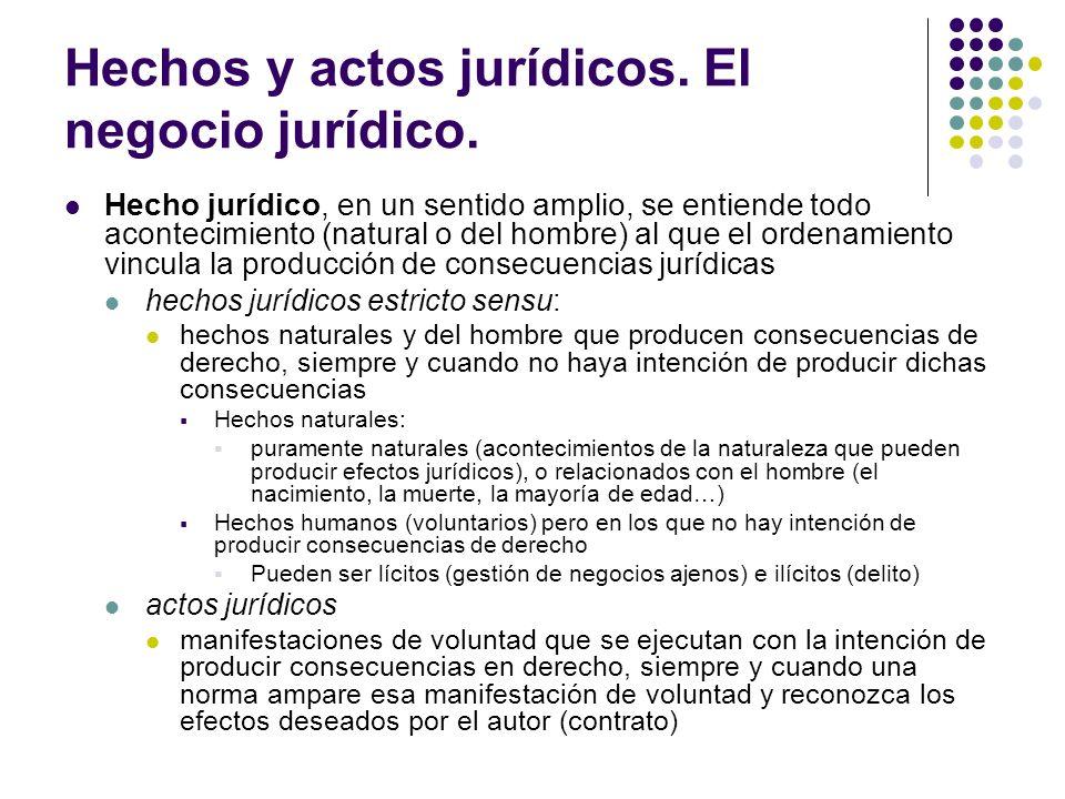 Hechos y actos jurídicos. El negocio jurídico.