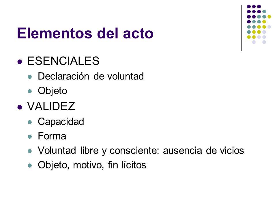 Elementos del acto ESENCIALES VALIDEZ Declaración de voluntad Objeto