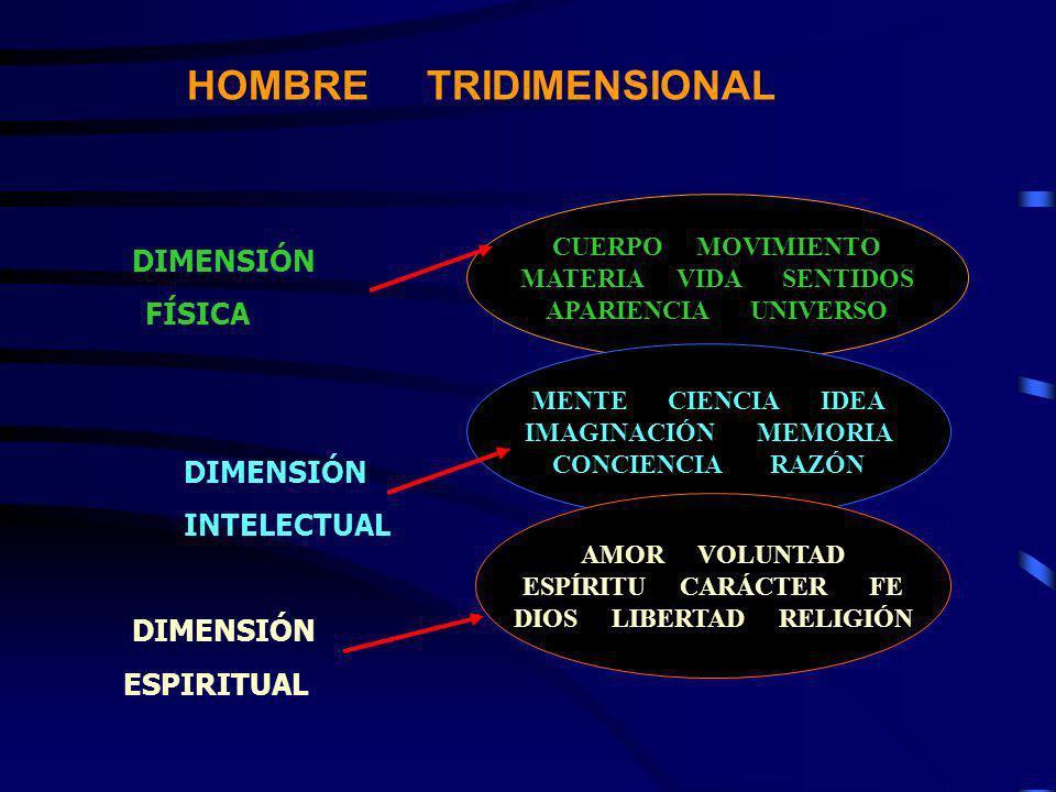 DIOS LIBERTAD RELIGIÓN