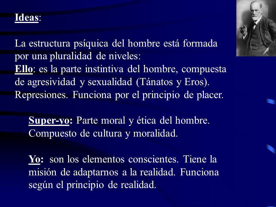 Ideas: La estructura psíquica del hombre está formada por una pluralidad de niveles: