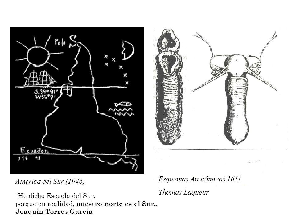 Esquemas Anatómicos 1611 America del Sur (1946) Thomas Laqueur