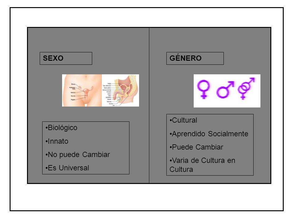 SEXO GÉNERO. Cultural. Aprendido Socialmente. Puede Cambiar. Varia de Cultura en Cultura. Biológico.