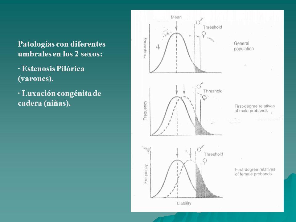Patologías con diferentes umbrales en los 2 sexos: