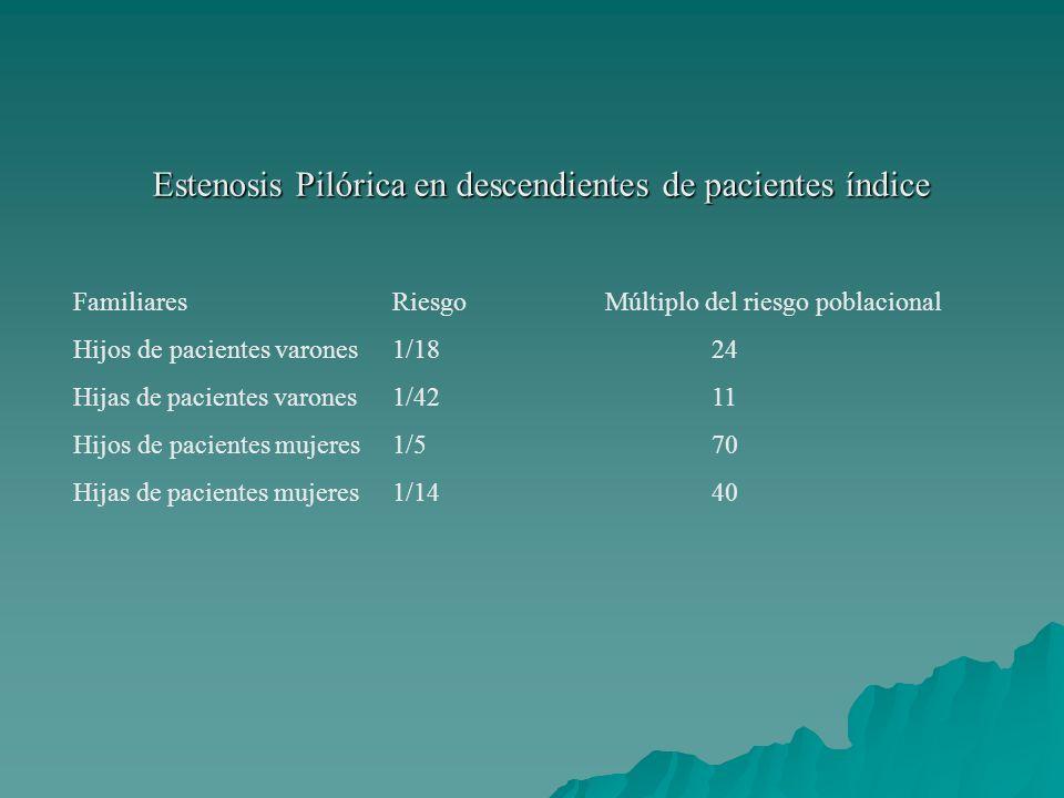 Estenosis Pilórica en descendientes de pacientes índice