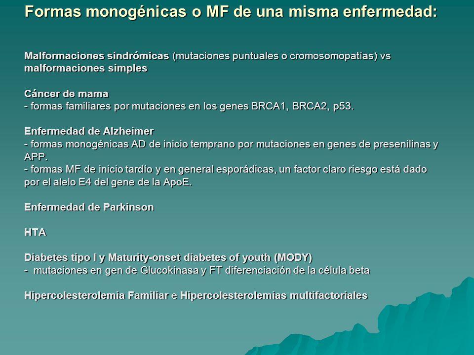 Formas monogénicas o MF de una misma enfermedad: Malformaciones sindrómicas (mutaciones puntuales o cromosomopatías) vs malformaciones simples Cáncer de mama - formas familiares por mutaciones en los genes BRCA1, BRCA2, p53. Enfermedad de Alzheimer - formas monogénicas AD de inicio temprano por mutaciones en genes de presenilinas y APP. - formas MF de inicio tardío y en general esporádicas, un factor claro riesgo está dado por el alelo E4 del gene de la ApoE. Enfermedad de Parkinson HTA Diabetes tipo I y Maturity-onset diabetes of youth (MODY) - mutaciones en gen de Glucokinasa y FT diferenciación de la célula beta Hipercolesterolemia Familiar e Hipercolesterolemias multifactoriales