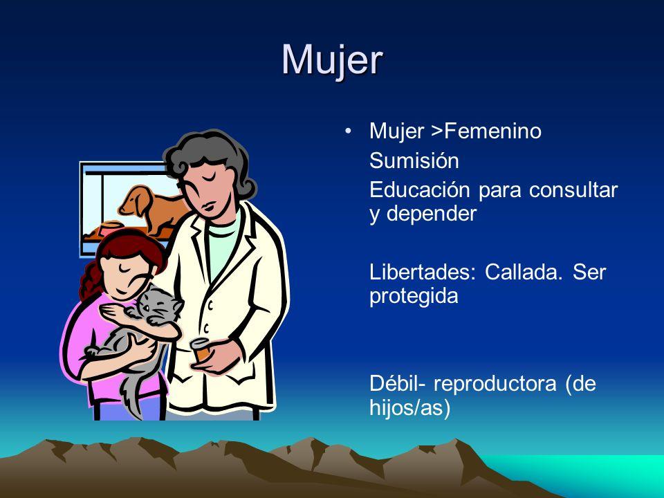 Mujer Mujer >Femenino Sumisión Educación para consultar y depender