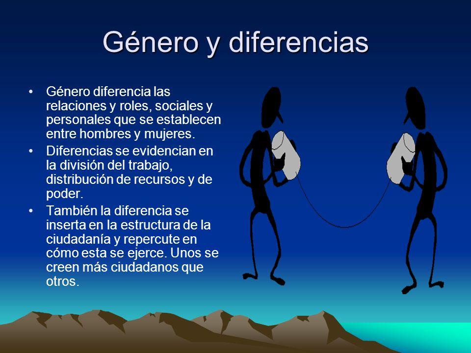 Género y diferencias Género diferencia las relaciones y roles, sociales y personales que se establecen entre hombres y mujeres.