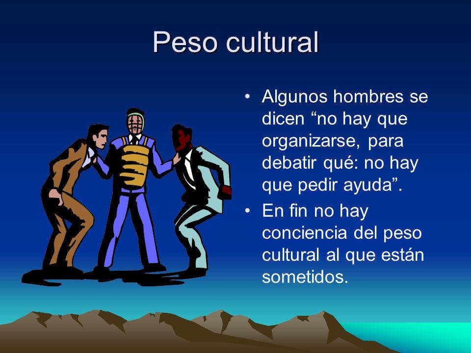 Peso cultural Algunos hombres se dicen no hay que organizarse, para debatir qué: no hay que pedir ayuda .