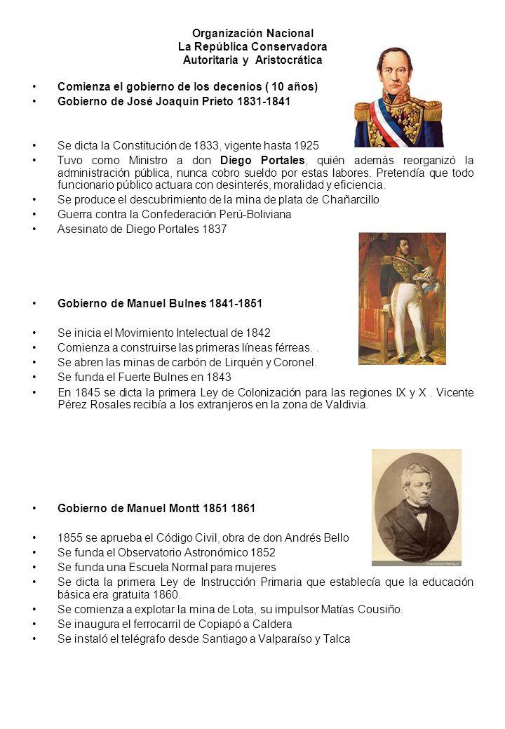 Organización Nacional La República Conservadora Autoritaria y Aristocrática