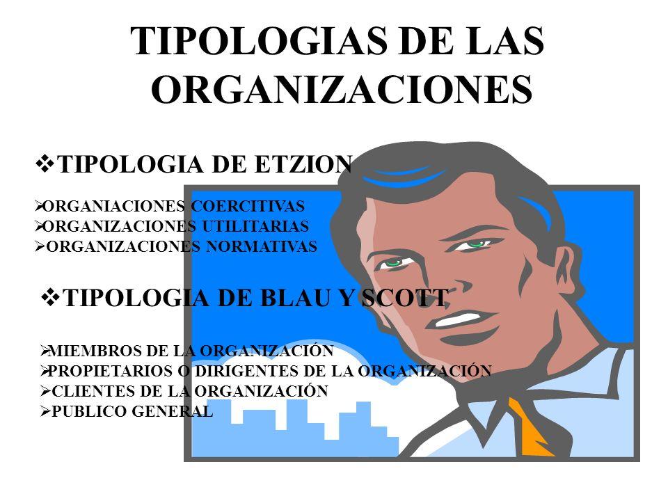 TIPOLOGIAS DE LAS ORGANIZACIONES