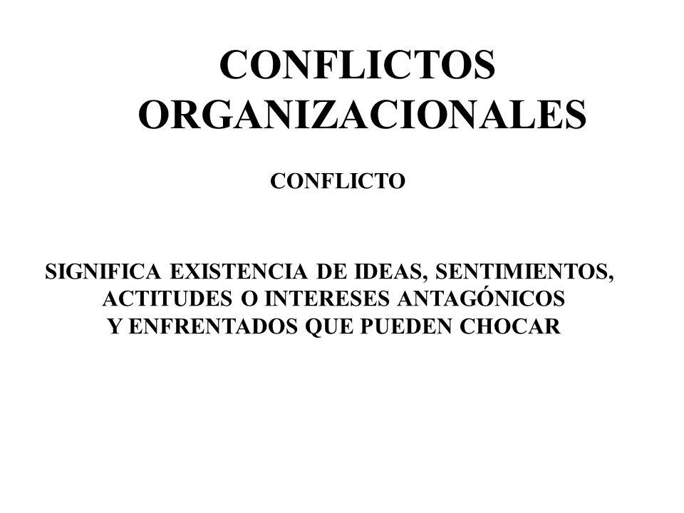 CONFLICTOS ORGANIZACIONALES