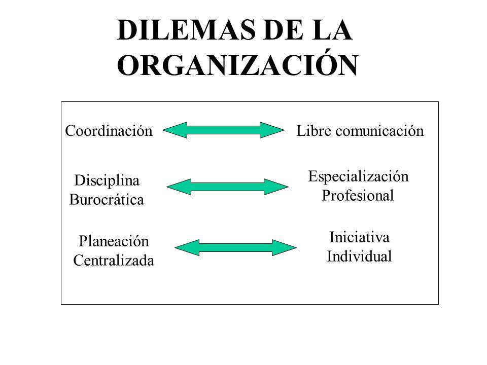 DILEMAS DE LA ORGANIZACIÓN Coordinación Libre comunicación