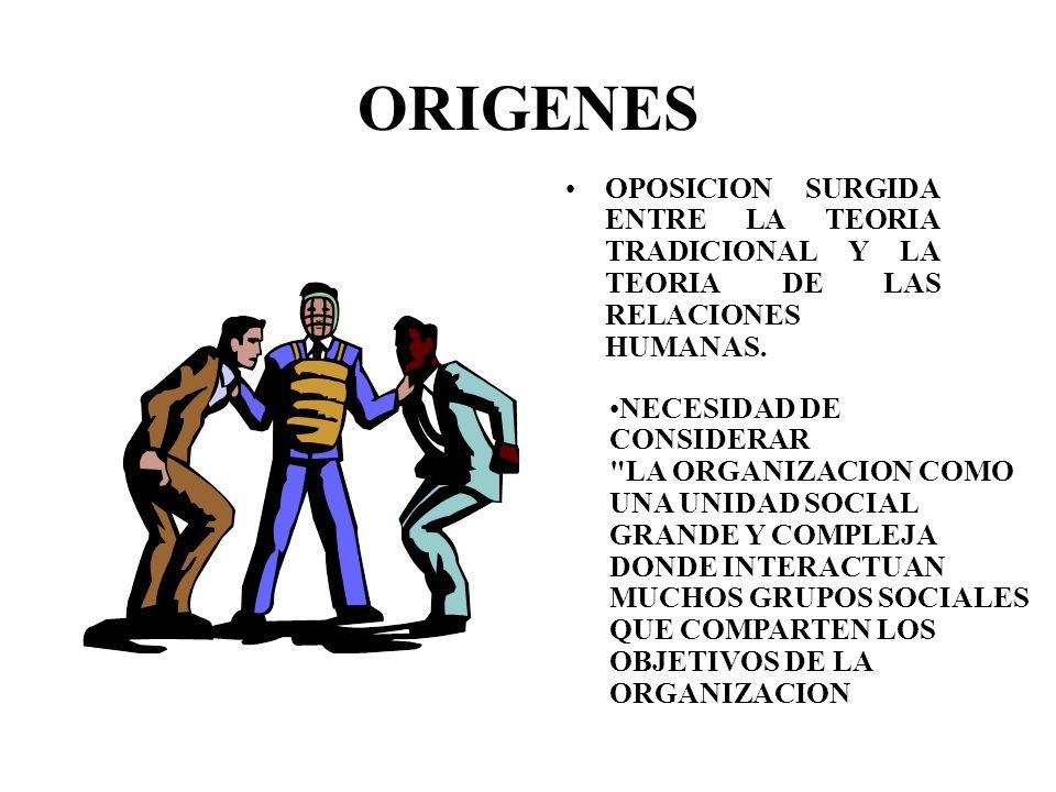ORIGENES OPOSICION SURGIDA ENTRE LA TEORIA TRADICIONAL Y LA TEORIA DE LAS RELACIONES HUMANAS. NECESIDAD DE CONSIDERAR.