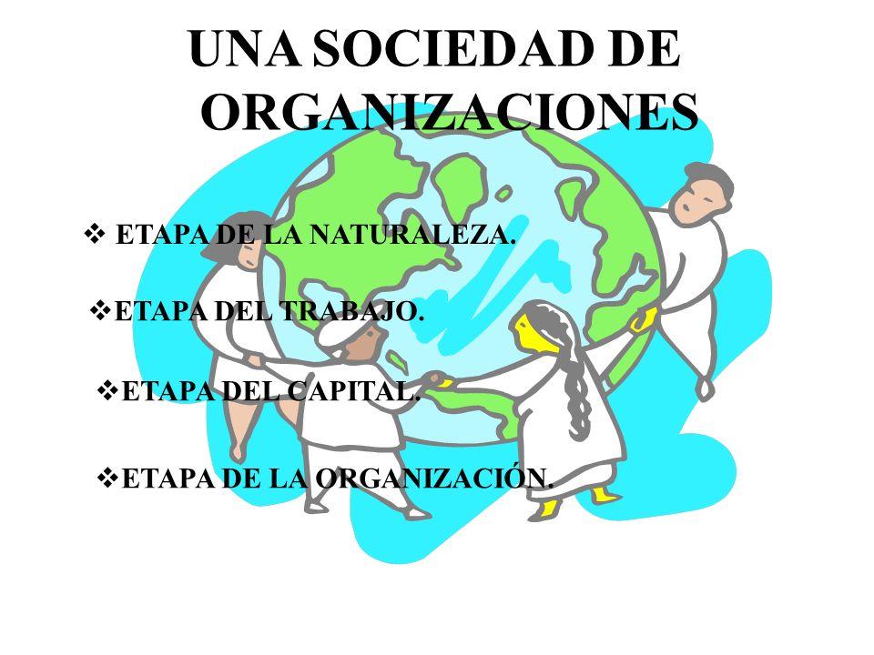 UNA SOCIEDAD DE ORGANIZACIONES ETAPA DE LA NATURALEZA.