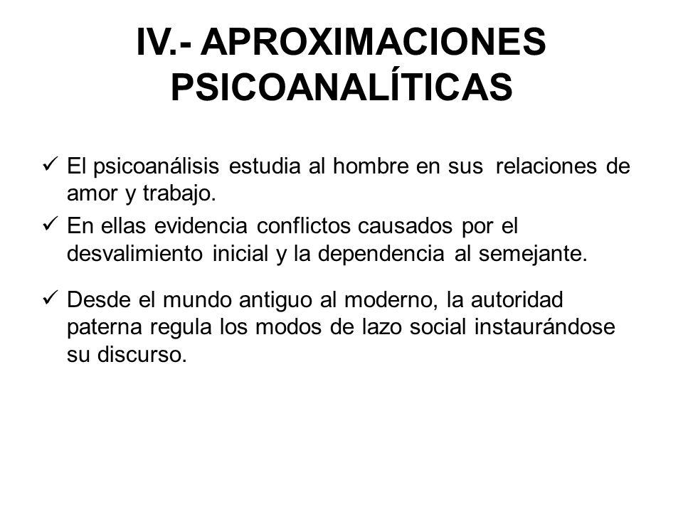 IV.- APROXIMACIONES PSICOANALÍTICAS