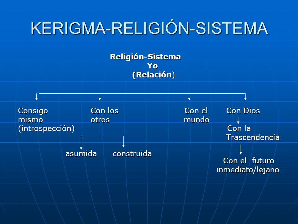 KERIGMA-RELIGIÓN-SISTEMA