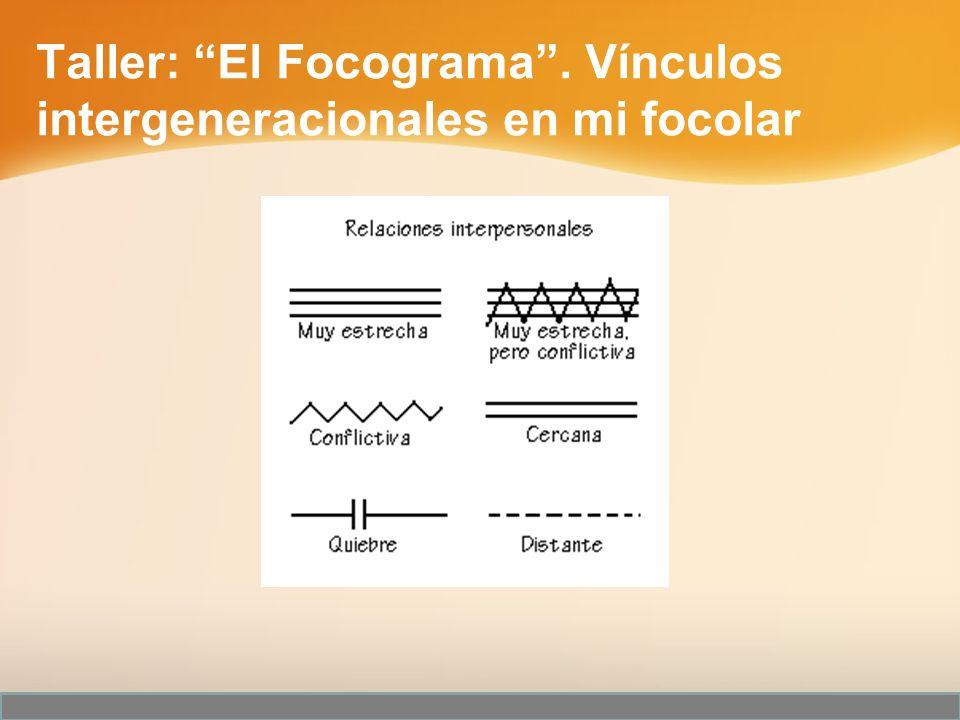 Taller: El Focograma . Vínculos intergeneracionales en mi focolar