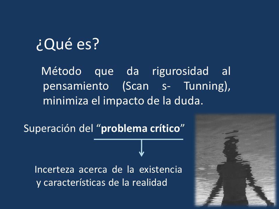 ¿Qué es Método que da rigurosidad al pensamiento (Scan s- Tunning), minimiza el impacto de la duda.