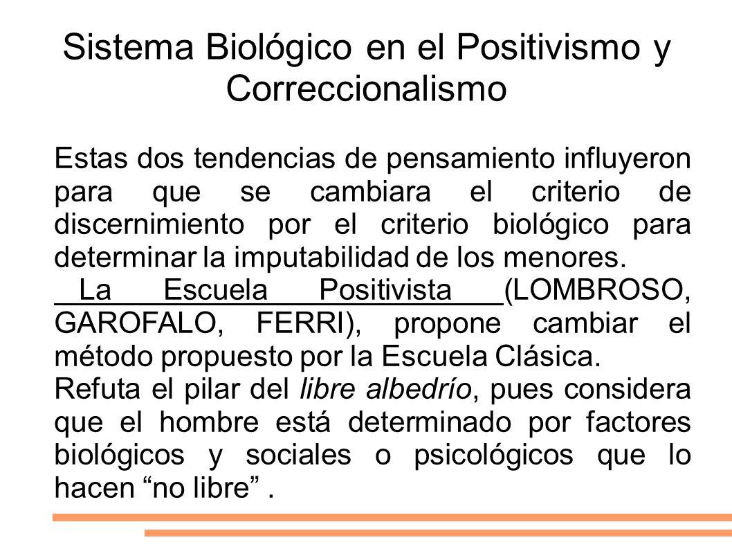 Sistema Biológico en el Positivismo y Correccionalismo