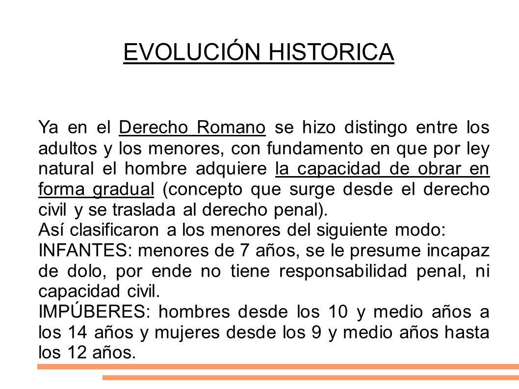 EVOLUCIÓN HISTORICA