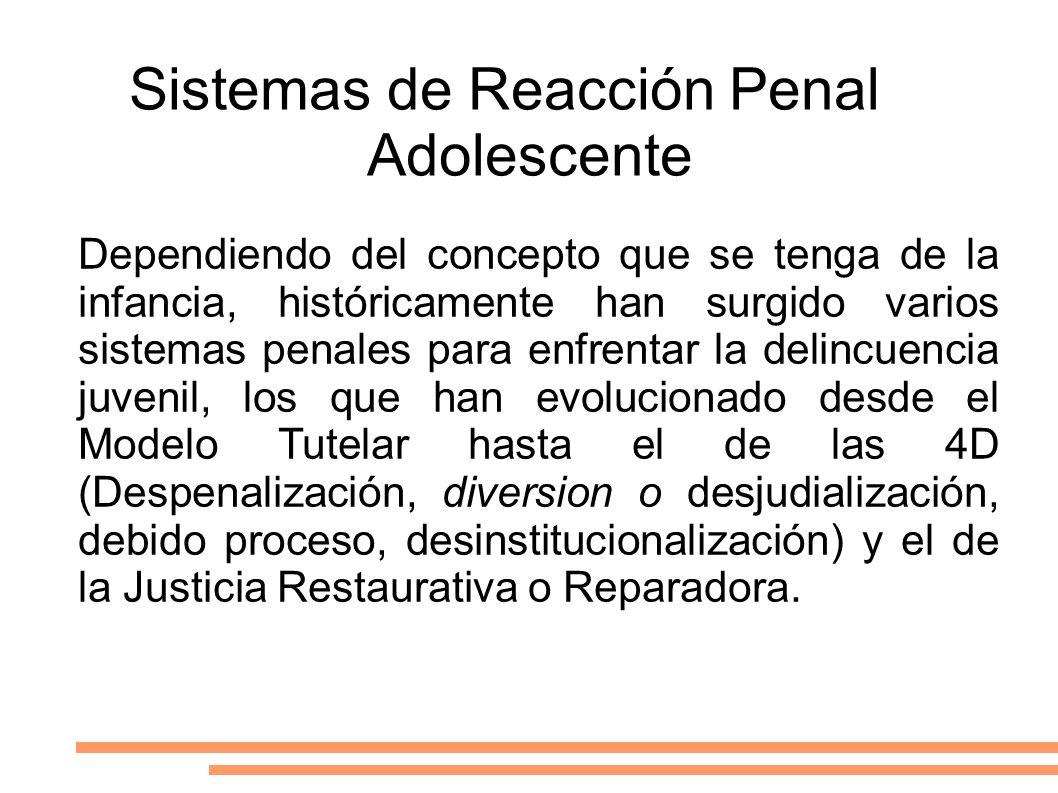 Sistemas de Reacción Penal Adolescente