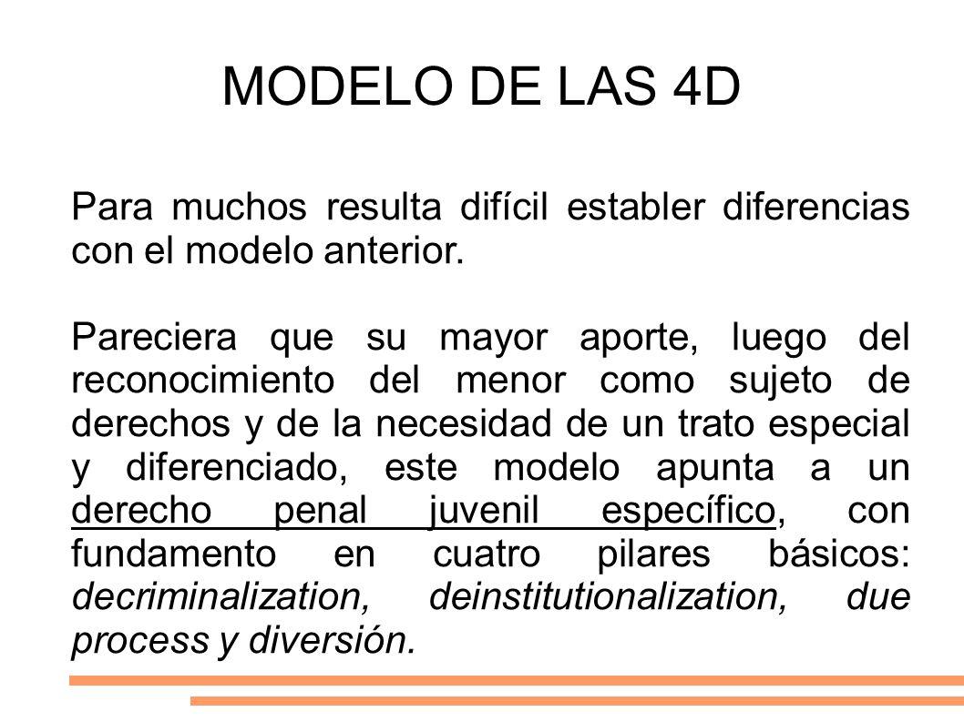 MODELO DE LAS 4D Para muchos resulta difícil establer diferencias con el modelo anterior.