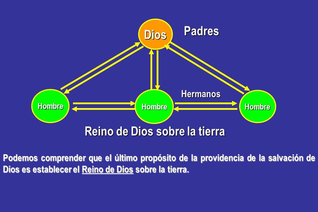 Reino de Dios sobre la tierra