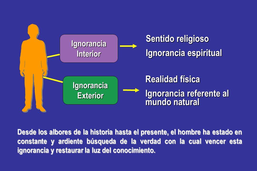 Ignorancia espiritual