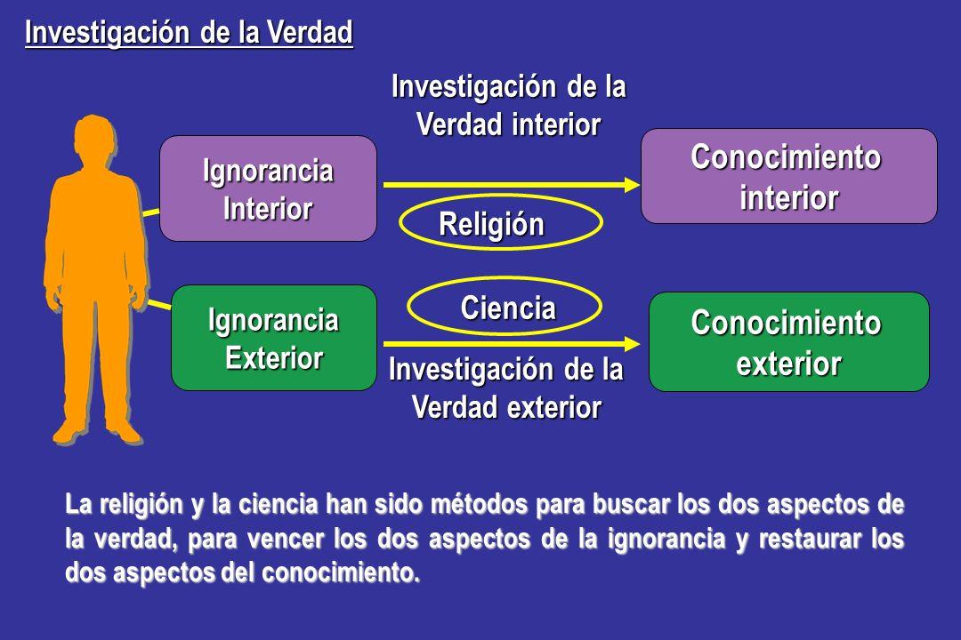 Conocimiento interior Conocimiento exterior