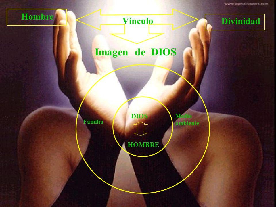 Imagen de DIOS Hombre Vínculo Divinidad DIOS HOMBRE Medio ambiente