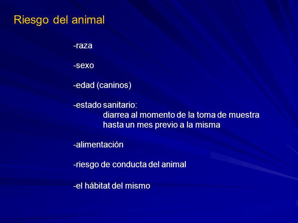 Riesgo del animal -sexo -edad (caninos) -estado sanitario: