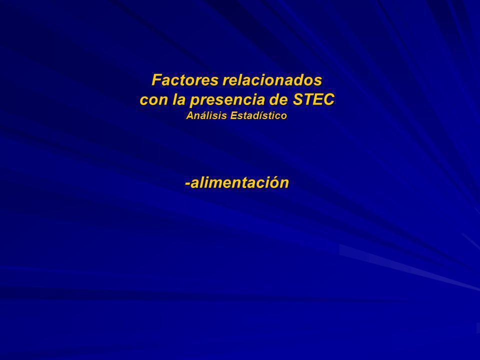 Factores relacionados con la presencia de STEC Análisis Estadístico -alimentación