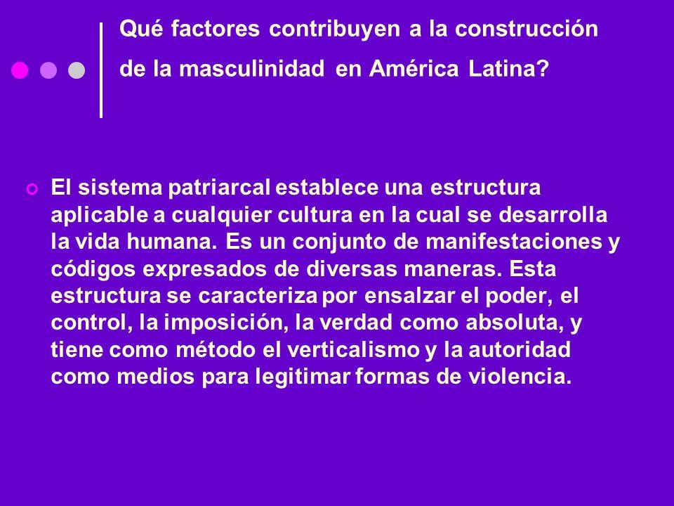 Qué factores contribuyen a la construcción de la masculinidad en América Latina