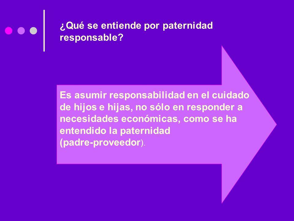 ¿Qué se entiende por paternidad responsable