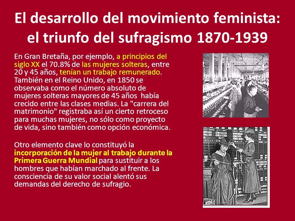 El desarrollo del movimiento feminista: el triunfo del sufragismo 1870-1939