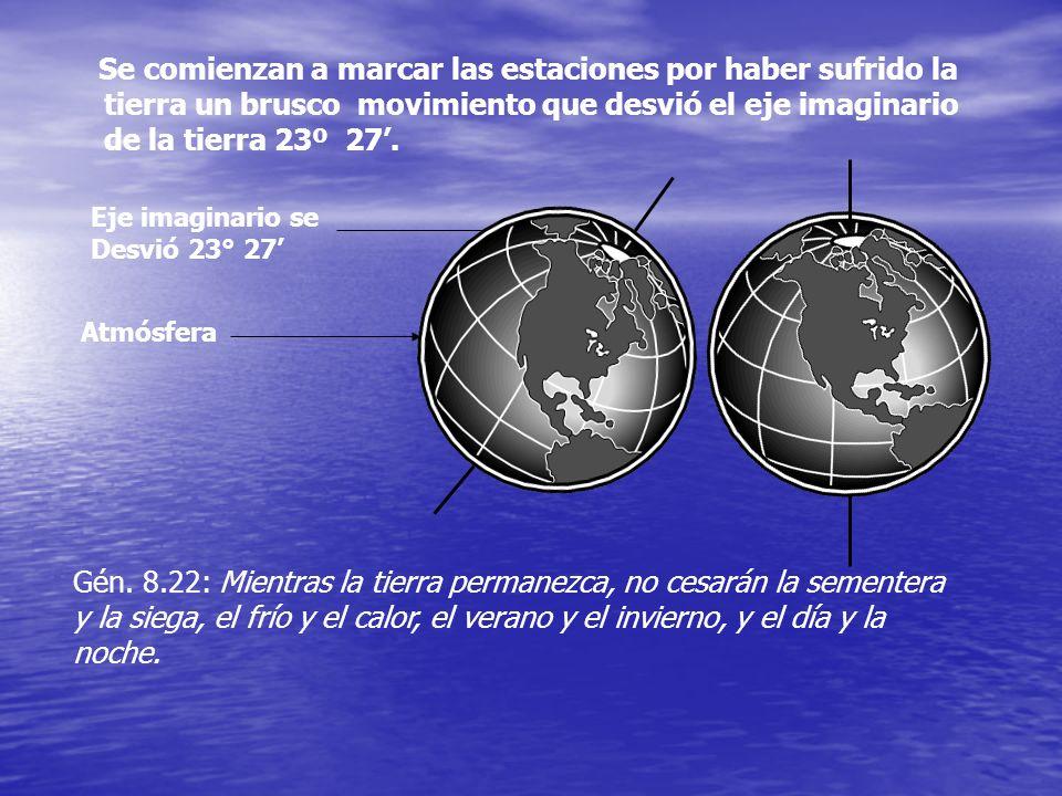Se comienzan a marcar las estaciones por haber sufrido la tierra un brusco movimiento que desvió el eje imaginario de la tierra 23º 27'.