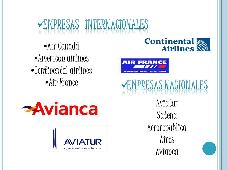 Empresas Internacionales