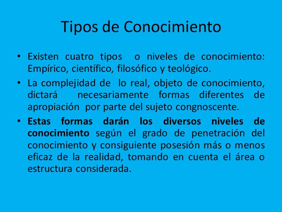 Tipos de Conocimiento Existen cuatro tipos o niveles de conocimiento: Empírico, científico, filosófico y teológico.