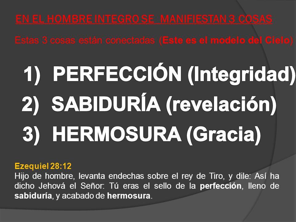 EN EL HOMBRE INTEGRO SE MANIFIESTAN 3 COSAS