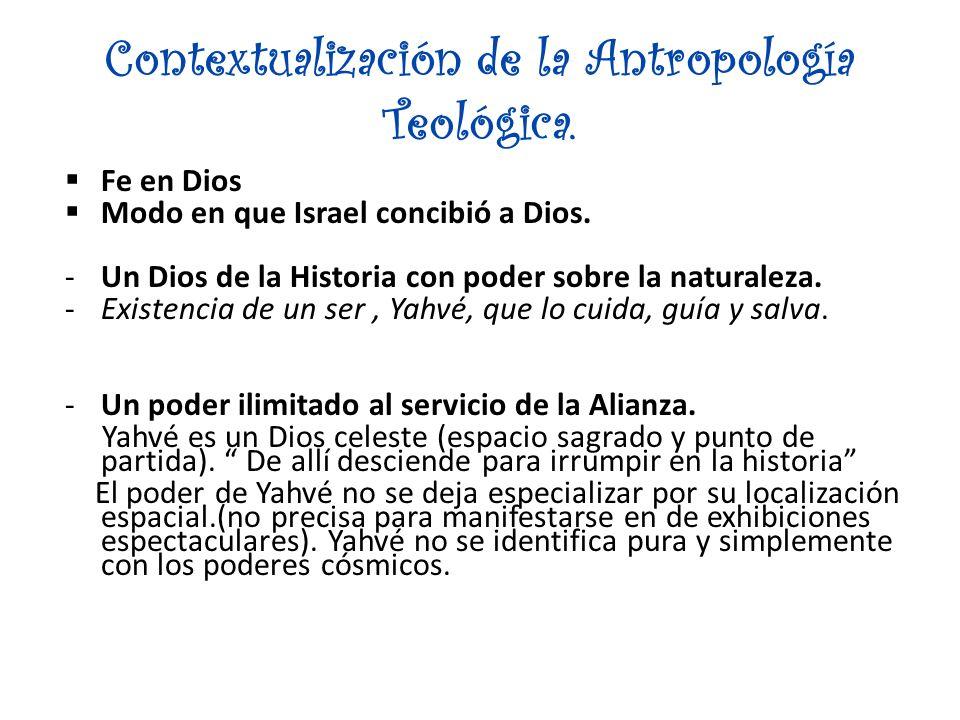 Contextualización de la Antropología Teológica.