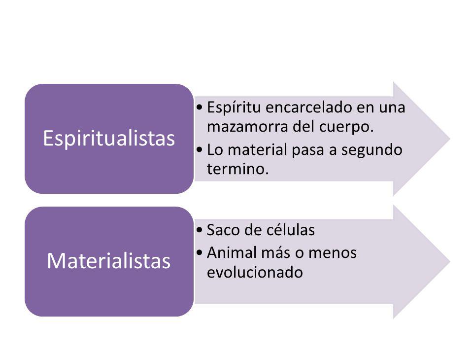 Espiritualistas Espíritu encarcelado en una mazamorra del cuerpo. Lo material pasa a segundo termino.