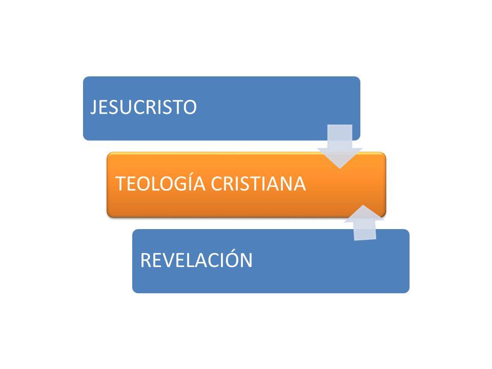 JESUCRISTO TEOLOGÍA CRISTIANA REVELACIÓN