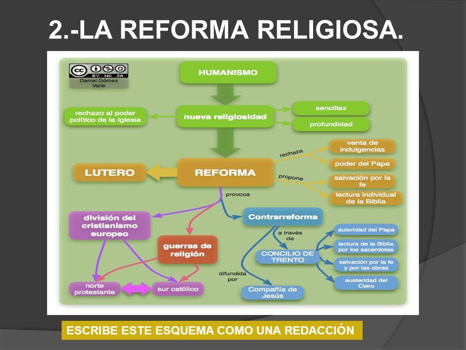 2.-LA REFORMA RELIGIOSA. ESCRIBE ESTE ESQUEMA COMO UNA REDACCIÓN