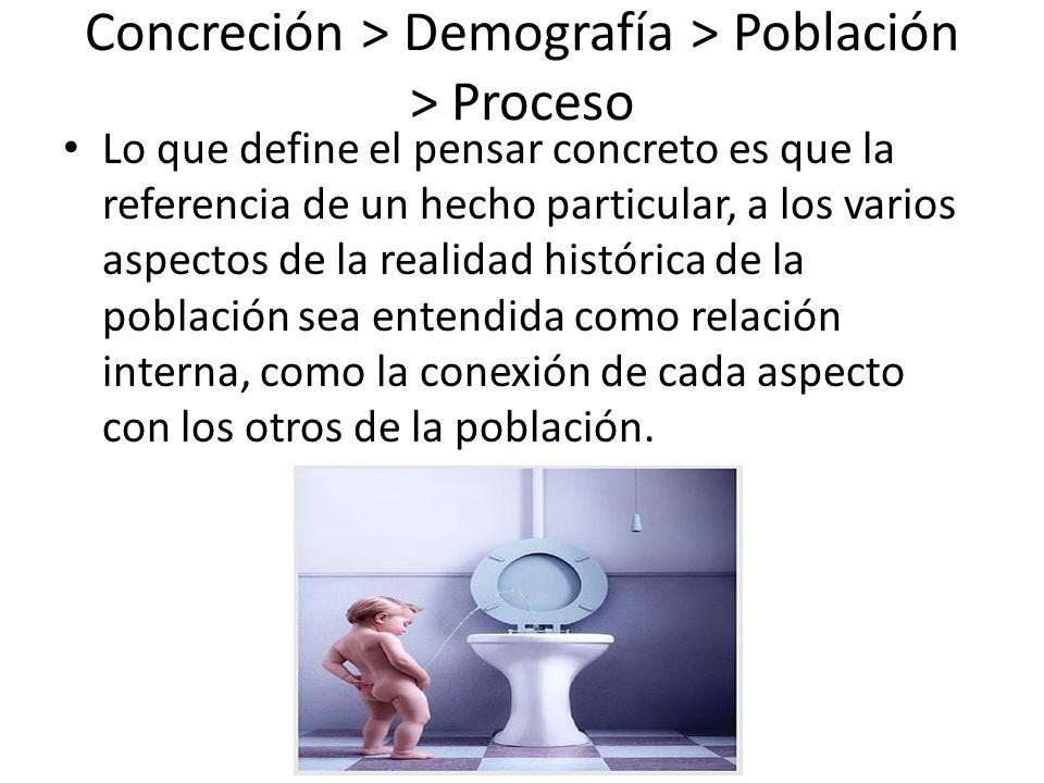 Concreción > Demografía > Población > Proceso