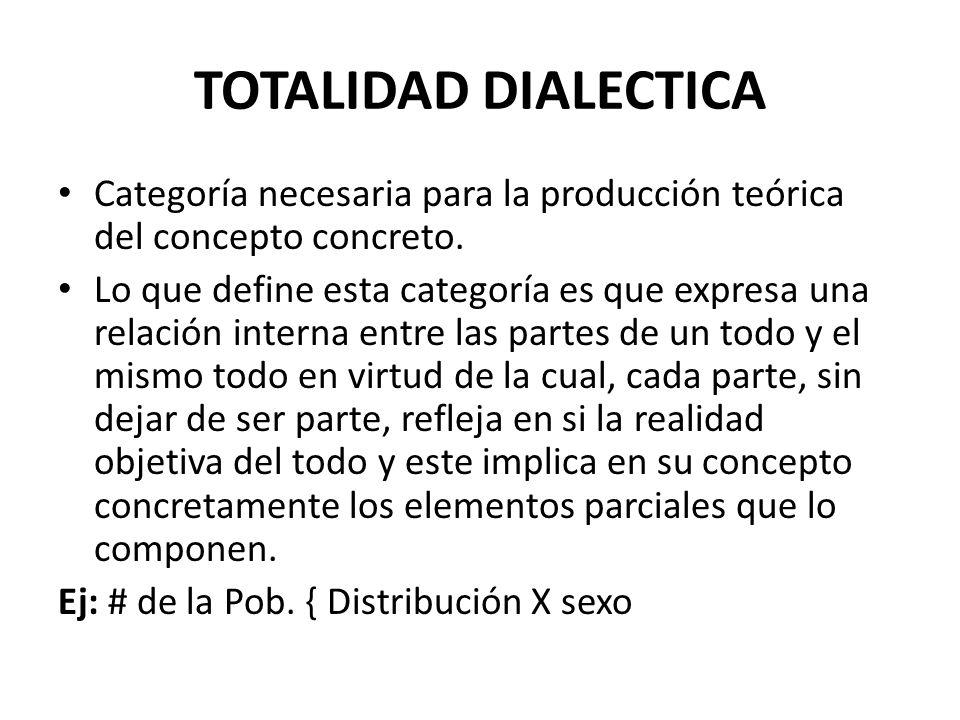 TOTALIDAD DIALECTICA Categoría necesaria para la producción teórica del concepto concreto.