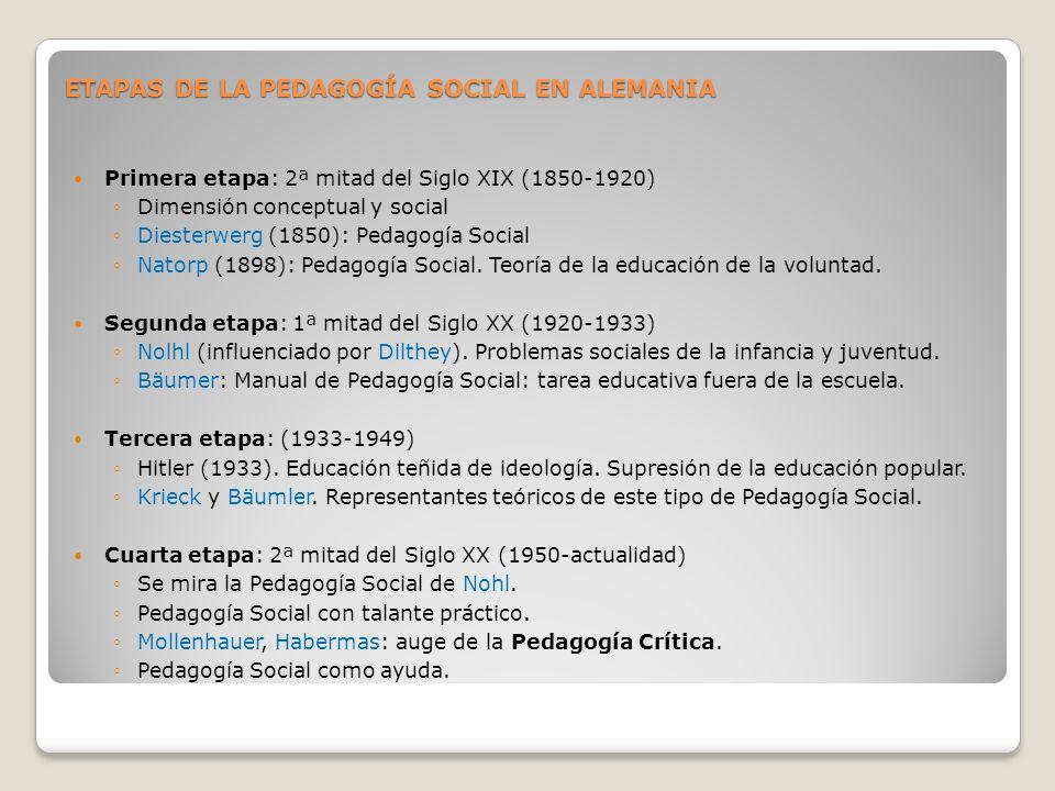 ETAPAS DE LA PEDAGOGÍA SOCIAL EN ALEMANIA