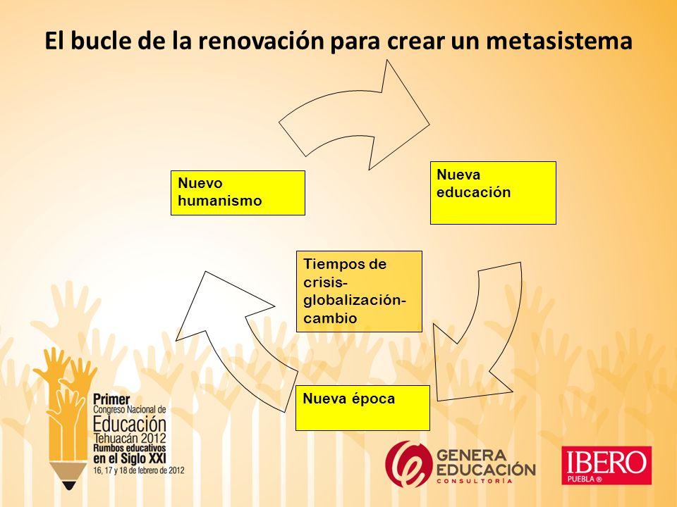 El bucle de la renovación para crear un metasistema